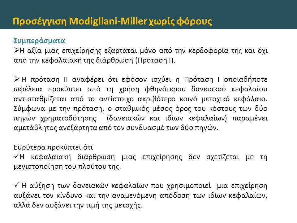 Προσέγγιση Modigliani-Miller χωρίς φόρους Συμπεράσματα  Η αξία μιας επιχείρησης εξαρτάται μόνο από την κερδοφορία της και όχι από την κεφαλαιακή της