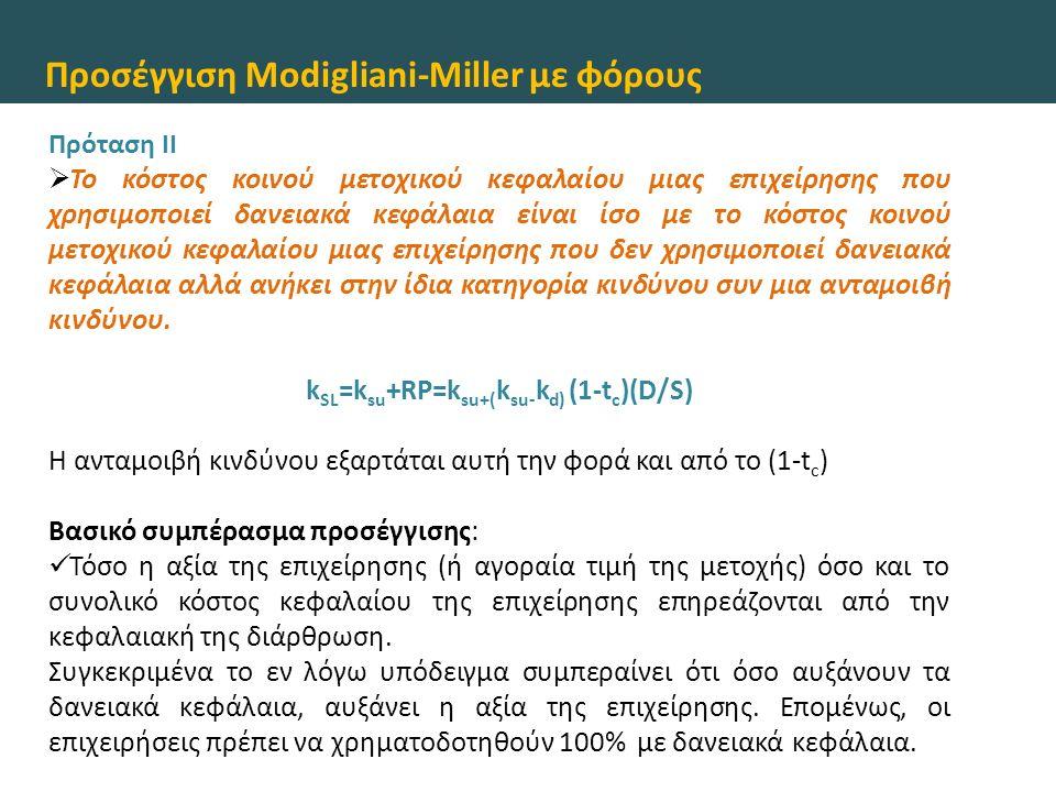 Προσέγγιση Modigliani-Miller με φόρους Πρόταση ΙΙ  Το κόστος κοινού μετοχικού κεφαλαίου μιας επιχείρησης που χρησιμοποιεί δανειακά κεφάλαια είναι ίσο