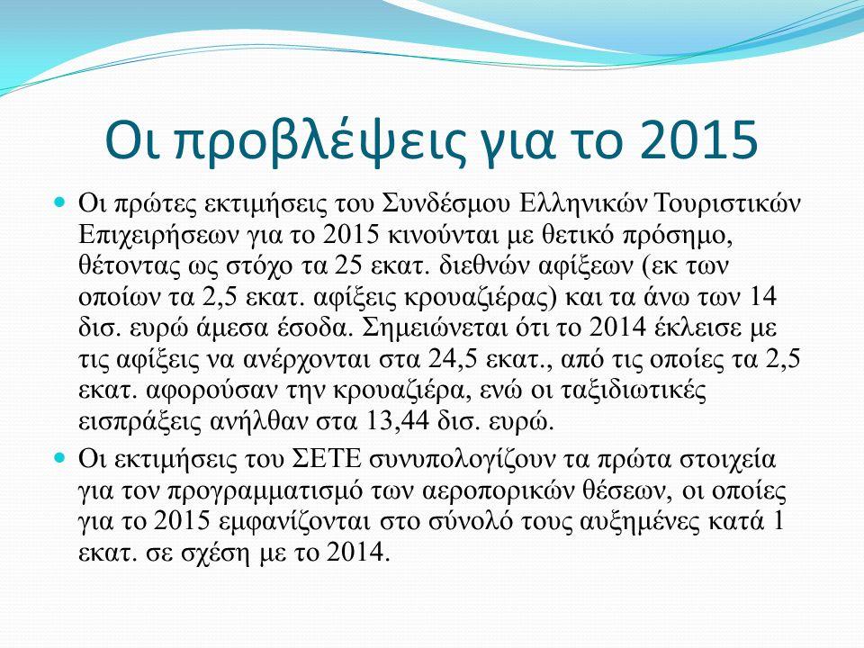 ΣΥΜΠΕΡΑΣΜΑΤΑ Βασικά συμπεράσματα: Η Ελλάδα είναι μία από τις κύριες αγορές για τον τουρισμό, ιδιαίτερα κατά τη θερινή περίοδο, όταν ο καιρός το επιτρέπει για τη μεγιστοποίηση της ικανοποίησης των πελατών.