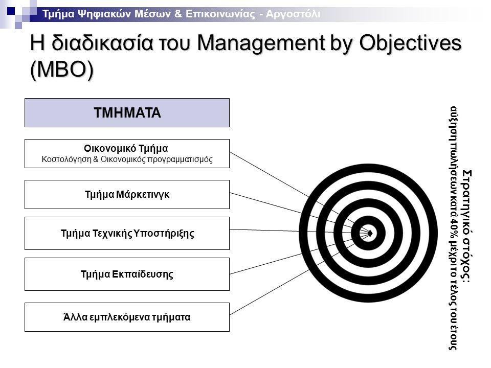 Τμήμα Ψηφιακών Μέσων & Επικοινωνίας - Αργοστόλι Η διαδικασία του Management by Objectives (ΜBO) Οικονομικό Τμήμα Κοστολόγηση & Οικονομικός προγραμματισμός ΤΜΗΜΑΤΑ Τμήμα Μάρκετινγκ Τμήμα Τεχνικής Υποστήριξης Τμήμα Εκπαίδευσης Άλλα εμπλεκόμενα τμήματα Οικονομικό Τμήμα Κοστολόγηση & Οικονομικός προγραμματισμός Τμήμα Μάρκετινγκ Τμήμα Τεχνικής Υποστήριξης Οικονομικό Τμήμα Κοστολόγηση & Οικονομικός προγραμματισμός Τμήμα Μάρκετινγκ Τμήμα Εκπαίδευσης Τμήμα Τεχνικής Υποστήριξης Οικονομικό Τμήμα Κοστολόγηση & Οικονομικός προγραμματισμός Τμήμα Μάρκετινγκ Άλλα εμπλεκόμενα τμήματα Τμήμα Εκπαίδευσης Τμήμα Τεχνικής Υποστήριξης Οικονομικό Τμήμα Κοστολόγηση & Οικονομικός προγραμματισμός Τμήμα Μάρκετινγκ Στρατηγικό στόχος: αύξηση πωλήσεων κατά 40% μέχρι το τέλος του έτους