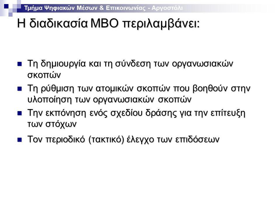 Η διαδικασία MBO περιλαμβάνει: Τη δημιουργία και τη σύνδεση των οργανωσιακών σκοπών Τη δημιουργία και τη σύνδεση των οργανωσιακών σκοπών Τη ρύθμιση τω
