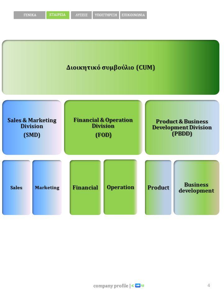 Οι δραστηριότητες της CloudU, έχουν δώσει την δυνατότητα στην εταιρεία να διαθέτει στην Ελληνική και όχι μόνο αγορά, ένα σύνολο ολοκληρωμένων λύσεων από προϊόντων και υπηρεσιών, τα οποία ταξινομούνται στις ακόλουθες κατηγορίες: ΣΥΣΤΗΜΑΤΑ ΜΕΤΑΔΟΣΗΣ ΦΩΝΗΣ (τηλεφωνικά κέντρα) ΕΝΕΡΓΟ ΔΙΚΤΥΑΚΟ ΕΞΟΠΛΙΣΜΟ (switches, routers) ΣΥΣΤΗΜΑΤΑ ΔΙΑΧΕΙΡΙΣΗΣ ΔΙΚΤΥΩΝ ΑΣΥΡΜΑΤΙΚΑ ΔΙΚΤΥΑ (dect, wi-fi) ΕΦΑΡΜΟΦΕΣ ΠΡΟΣΤΙΘΕΜΕΝΗΣ ΑΞΙΑΣ (call centers, unified communication, ivr, voice recorders) ΣΥΣΤΗΜΑΤΑ ΑΣΦΑΛΕΙΑΣ (συναγερμοί, κάμερες, καταγραφικά εικόνας) Δομημένες καλωδιώσεις,  ΟΛΟΚΛΗΡΩΜΕΝΕΣ ΥΠΗΡΕΣΙΕΣ ΥΠΟΣΤΗΡΙΞΗΣ company profile | 5 ΓΕΝΙΚΑ ΕΤΑΙΡΕΙΑ ΛΥΣΕΙΣ ΥΠΟΣΤΗΡΙΞΗΕΠΙΚΟΙΝΩΝΙΑ