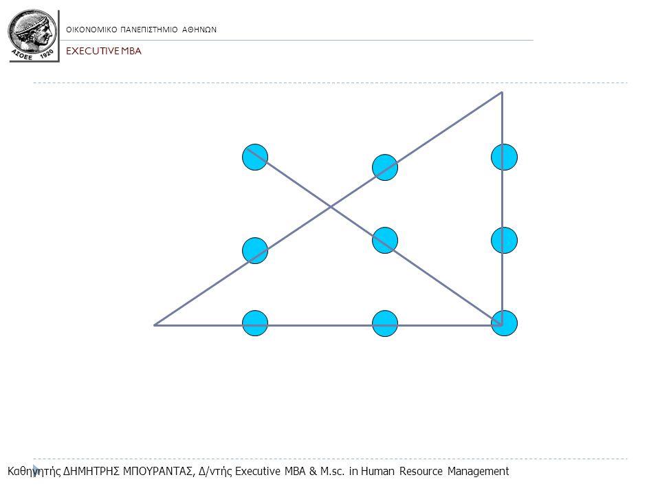 ΟΙΚΟΝΟΜΙΚΟ ΠΑΝΕΠΙΣΤΗΜΙΟ ΑΘΗΝΩΝ EXECUTIVE MBA Καθηγητής ΔΗΜΗΤΡΗΣ ΜΠΟΥΡΑΝΤΑΣ, Δ/ντής Executive MBA & M.sc. in Human Resource Management