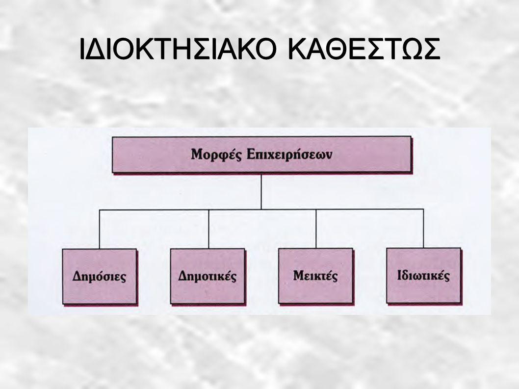ΙΔΙΟΚΤΗΣΙΑΚΟ ΚΑΘΕΣΤΩΣ