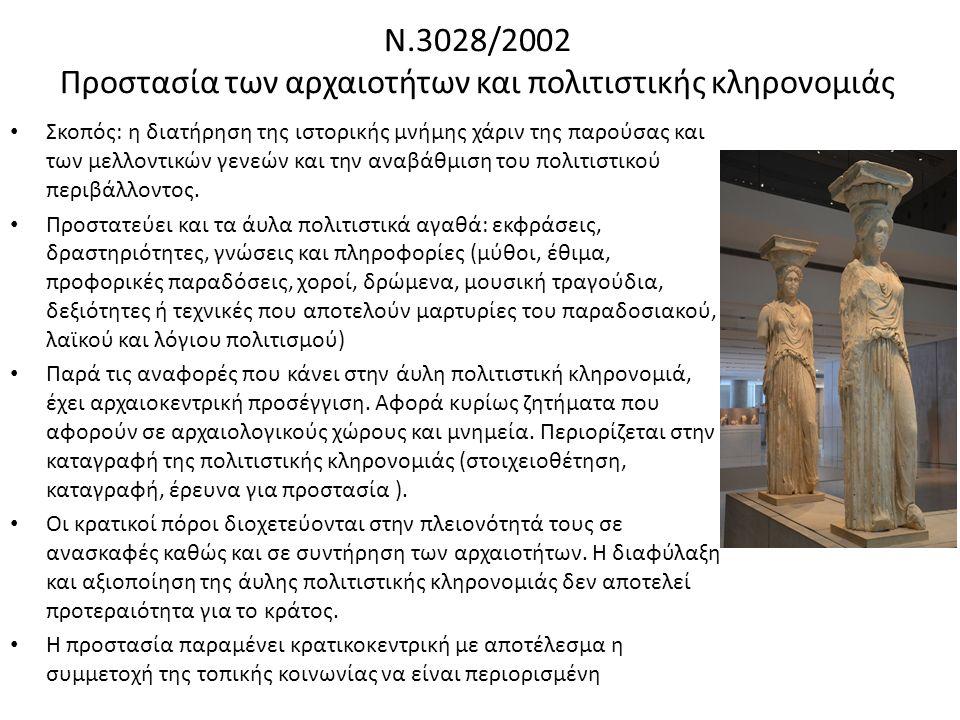Ν.3028/2002 Προστασία των αρχαιοτήτων και πολιτιστικής κληρονομιάς Σκοπός: η διατήρηση της ιστορικής μνήμης χάριν της παρούσας και των μελλοντικών γενεών και την αναβάθμιση του πολιτιστικού περιβάλλοντος.