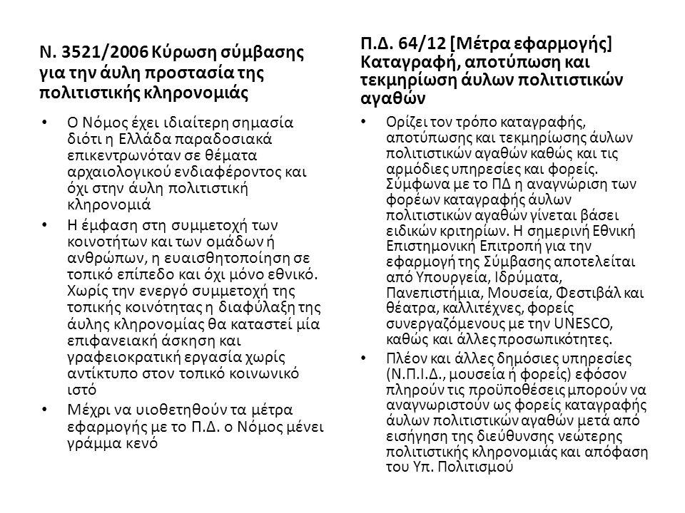 Ν. 3521/2006 Κύρωση σύμβασης για την άυλη προστασία της πολιτιστικής κληρονομιάς Ο Νόμος έχει ιδιαίτερη σημασία διότι η Ελλάδα παραδοσιακά επικεντρωνό