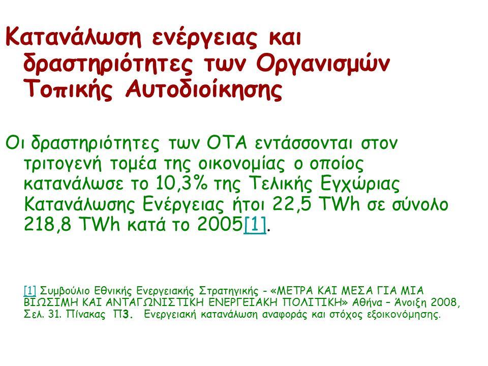 Κατανάλωση ενέργειας και δραστηριότητες των Οργανισμών Τοπικής Αυτοδιοίκησης Οι δραστηριότητες των ΟΤΑ εντάσσονται στον τριτογενή τομέα της οικονομίας ο οποίος κατανάλωσε το 10,3% της Τελικής Εγχώριας Κατανάλωσης Ενέργειας ήτοι 22,5 TWh σε σύνολο 218,8 TWh κατά το 2005[1].[1] [1][1] Συμβούλιο Εθνικής Ενεργειακής Στρατηγικής - «ΜΕΤΡΑ ΚΑΙ ΜΕΣΑ ΓΙΑ ΜΙΑ ΒΙΩΣΙΜΗ ΚΑΙ ΑΝΤΑΓΩΝΙΣΤΙΚΗ ΕΝΕΡΓΕΙΑΚΗ ΠΟΛΙΤΙΚΗ» Αθήνα – Άνοιξη 2008, Σελ.