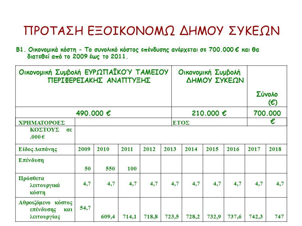 ΠΡΟΤΑΣΗ ΕΞΟΙΚΟΝΟΜΩ ΔΗΜΟΥ ΣΥΚΕΩΝ Β1. Οικονομικά κόστη - Το συνολικό κόστος επένδυσης ανέρχεται σε 700.000 € και θα διατεθεί από το 2009 έως το 2011. Οι