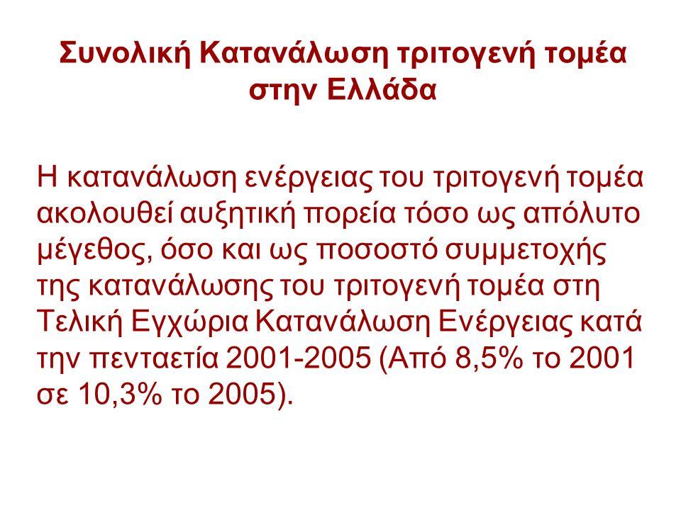 Συνολική Κατανάλωση τριτογενή τομέα στην Ελλάδα Η κατανάλωση ενέργειας του τριτογενή τομέα ακολουθεί αυξητική πορεία τόσο ως απόλυτο μέγεθος, όσο και ως ποσοστό συμμετοχής της κατανάλωσης του τριτογενή τομέα στη Τελική Εγχώρια Κατανάλωση Ενέργειας κατά την πενταετία 2001-2005 (Από 8,5% το 2001 σε 10,3% το 2005).