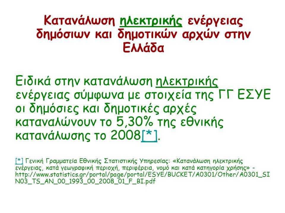 Κατανάλωση ηλεκτρικής ενέργειας δημόσιων και δημοτικών αρχών στην Ελλάδα Ειδικά στην κατανάλωση ηλεκτρικής ενέργειας σύμφωνα με στοιχεία της ΓΓ ΕΣΥΕ οι δημόσιες και δημοτικές αρχές καταναλώνουν το 5,30% της εθνικής κατανάλωσης το 2008[*].[*] [*][*] Γενική Γραμματεία Εθνικής Στατιστικής Υπηρεσίας: «Κατανάλωση ηλεκτρικής ενέργειας, κατά γεωγραφική περιοχή, περιφέρεια, νομό και κατά κατηγορία χρήσης» - http://www.statistics.gr/portal/page/portal/ESYE/BUCKET/A0301/Other/A0301_SI N03_TS_AN_00_1993_00_2008_01_F_BI.pdf
