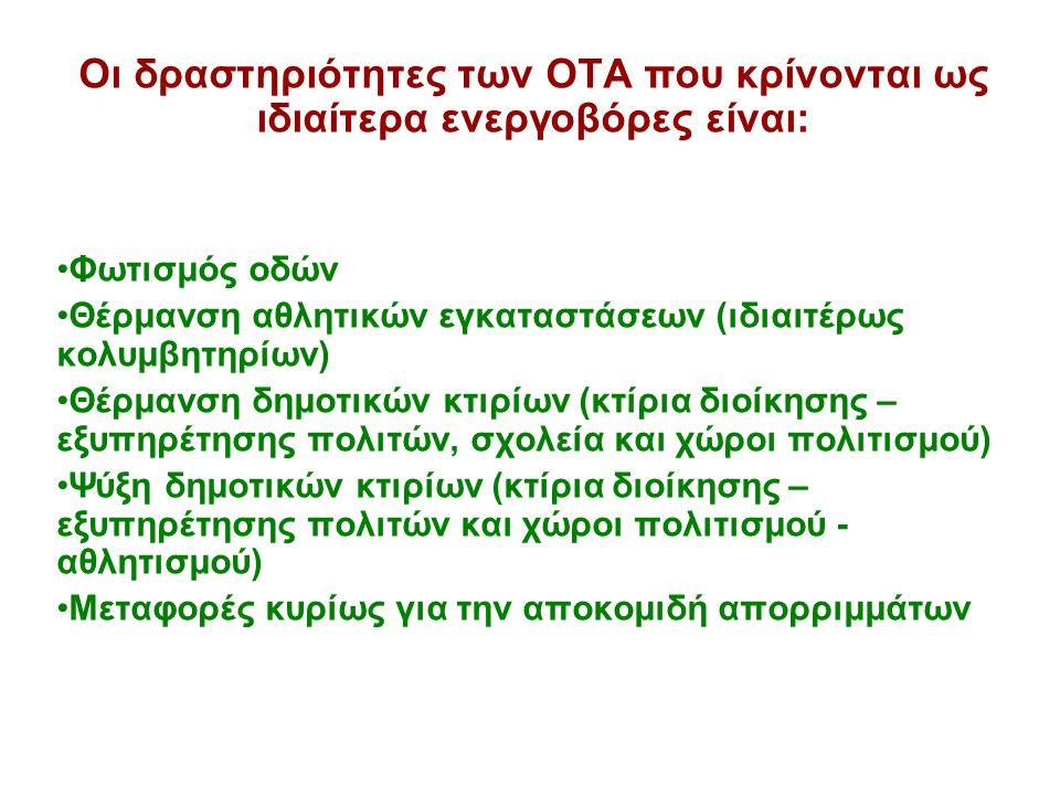 Οι δραστηριότητες των ΟΤΑ που κρίνονται ως ιδιαίτερα ενεργοβόρες είναι: Φωτισμός οδών Θέρμανση αθλητικών εγκαταστάσεων (ιδιαιτέρως κολυμβητηρίων) Θέρμ
