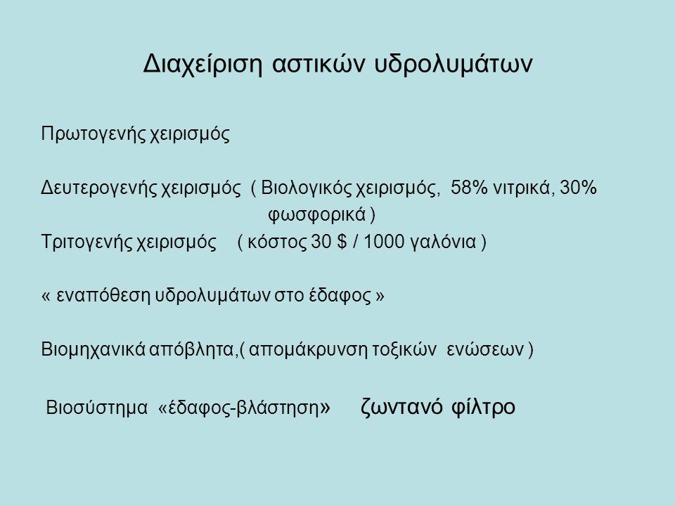 Διαχείριση αστικών υδρολυμάτων Πρωτογενής χειρισμός Δευτερογενής χειρισμός ( Βιολογικός χειρισμός, 58% νιτρικά, 30% φωσφορικά ) Τριτογενής χειρισμός ( κόστος 30 $ / 1000 γαλόνια ) « εναπόθεση υδρολυμάτων στο έδαφος » Βιομηχανικά απόβλητα,( απομάκρυνση τοξικών ενώσεων ) Βιοσύστημα «έδαφος-βλάστηση » ζωντανό φίλτρο