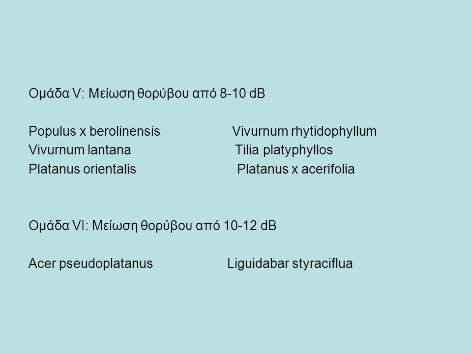 Ομάδα V: Μείωση θορύβου από 8-10 dB Populus x berolinensis Vivurnum rhytidophyllum Vivurnum lantana Tilia platyphyllos Platanus orientalis Platanus x acerifolia Ομάδα VI: Μείωση θορύβου από 10-12 dB Acer pseudoplatanus Liguidabar styraciflua