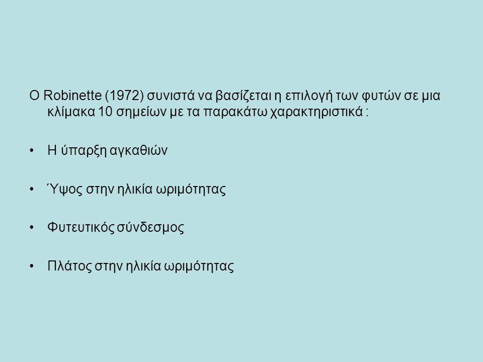 Ο Robinette (1972) συνιστά να βασίζεται η επιλογή των φυτών σε μια κλίμακα 10 σημείων με τα παρακάτω χαρακτηριστικά : Η ύπαρξη αγκαθιών Ύψος στην ηλικία ωριμότητας Φυτευτικός σύνδεσμος Πλάτος στην ηλικία ωριμότητας