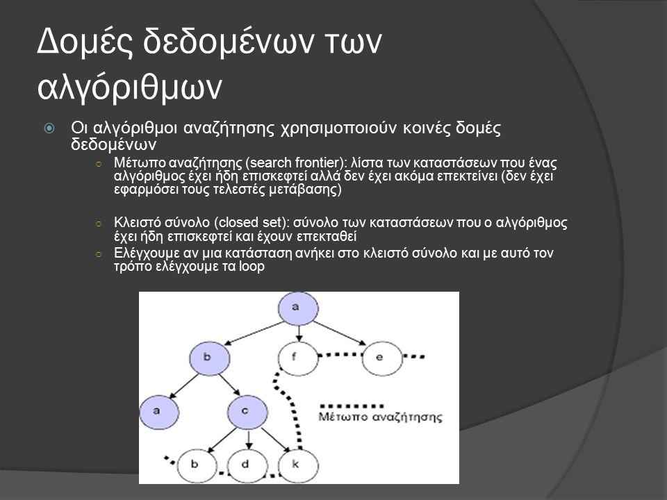 Δομές δεδομένων των αλγόριθμων  Οι αλγόριθμοι αναζήτησης χρησιμοποιούν κοινές δομές δεδομένων ○ Μέτωπο αναζήτησης (search frontier): λίστα των καταστ