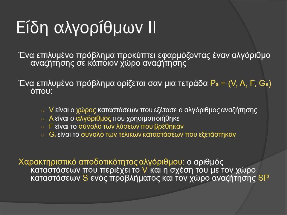 Είδη αλγορίθμων ΙΙΙ  Εξαντλητικός (exhaustive): το σύνολο των καταστάσεων που εξετάζει για να βρει λύση είναι ίσο με το χώρο αναζήτησης V=SP Gs και F κενά σύνολα όταν ο αλγόριθμος δεν δίνει κάποια λύση στο πρόβλημα έστω και αν αυτή υπάρχει  Πλήρης (complete): εγγυάται ότι θα βρει κάποια λύση σε περίπτωση που αυτή υπάρχει (σε αντίθετη περίπτωση ονομάζεται incomplete)  Αποδεκτός (admissible): εγγυάται ότι θα βρει την βέλτιστη λύση αν αυτή υπάρχει Στην περίπτωση που το πρόβλημα περιέχει κάποια διάταξη μια λύση ονομάζεται βέλτιστη αν οδηγεί στην καλύτερη τελική κατάταξη.