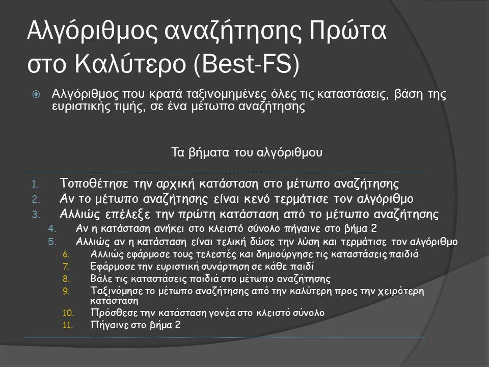 Αλγόριθμος αναζήτησης Πρώτα στο Καλύτερο (Best-FS)  Αλγόριθμος που κρατά ταξινομημένες όλες τις καταστάσεις, βάση της ευριστικής τιμής, σε ένα μέτωπο αναζήτησης Τα βήματα του αλγόριθμου 1.