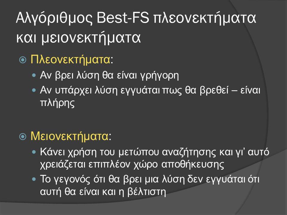 Αλγόριθμος Best-FS πλεονεκτήματα και μειονεκτήματα  Πλεονεκτήματα: Αν βρει λύση θα είναι γρήγορη Αν υπάρχει λύση εγγυάται πως θα βρεθεί – είναι πλήρη