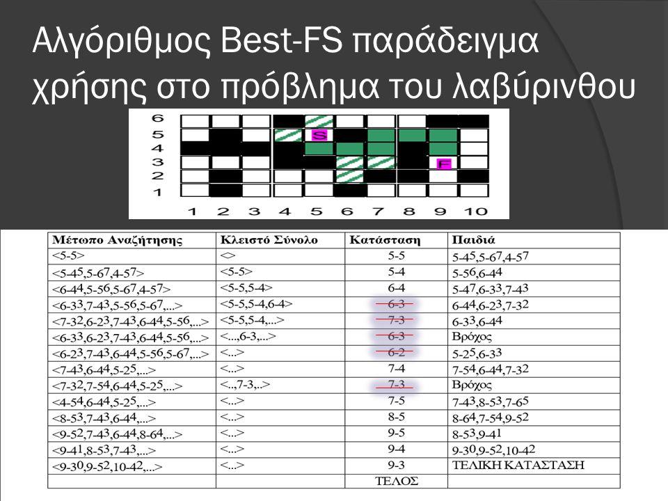 Αλγόριθμος Best-FS παράδειγμα χρήσης στο πρόβλημα του λαβύρινθου