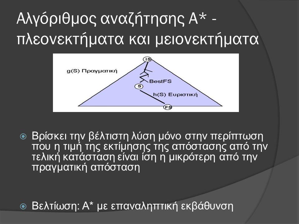 Αλγόριθμος αναζήτησης Α* - πλεονεκτήματα και μειονεκτήματα  Βρίσκει την βέλτιστη λύση μόνο στην περίπτωση που η τιμή της εκτίμησης της απόστασης από την τελική κατάσταση είναι ίση η μικρότερη από την πραγματική απόσταση  Βελτίωση: Α* με επαναληπτική εκβάθυνση