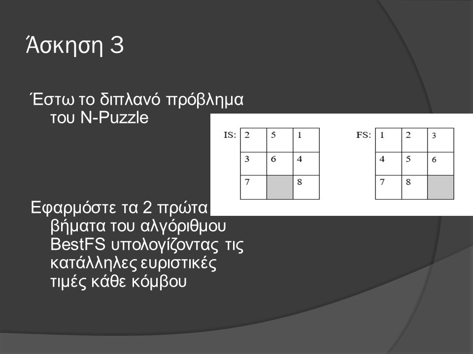 Άσκηση 3 Έστω το διπλανό πρόβλημα του Ν-Puzzle Εφαρμόστε τα 2 πρώτα βήματα του αλγόριθμου BestFS υπολογίζοντας τις κατάλληλες ευριστικές τιμές κάθε κόμβου