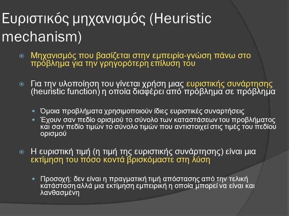 Ευριστικός μηχανισμός (Heuristic mechanism)  Μηχανισμός που βασίζεται στην εμπειρία-γνώση πάνω στο πρόβλημα για την γρηγορότερη επίλυση του  Για την υλοποίηση του γίνεται χρήση μιας ευριστικής συνάρτησης (heuristic function) η οποία διαφέρει από πρόβλημα σε πρόβλημα Όμοια προβλήματα χρησιμοποιούν ίδιες ευριστικές συναρτήσεις Έχουν σαν πεδίο ορισμού το σύνολο των καταστάσεων του προβλήματος και σαν πεδίο τιμών το σύνολο τιμών που αντιστοιχεί στις τιμές του πεδίου ορισμού  Η ευριστική τιμή (η τιμή της ευριστικής συνάρτησης) είναι μια εκτίμηση του πόσο κοντά βρισκόμαστε στη λύση Προσοχή: δεν είναι η πραγματική τιμή απόστασης από την τελική κατάσταση αλλά μια εκτίμηση εμπειρική η οποία μπορεί να είναι και λανθασμένη
