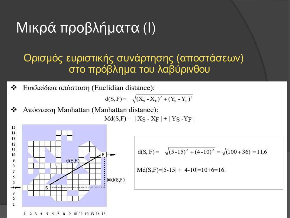 Μικρά προβλήματα (ΙΙ) Ορισμός ευριστικής συνάρτησης (αποστάσεων) στο πρόβλημα του N-Puzzle: σε κάθε ενδιάμεση κατάσταση θα πρέπει να υπολογίζουμε  Πόσα πλακάκια βρίσκονται εκτός θέσεως  Άθροισμα των αποστάσεων Manhattan του κάθε πλακιδίου από την τελική του θέση