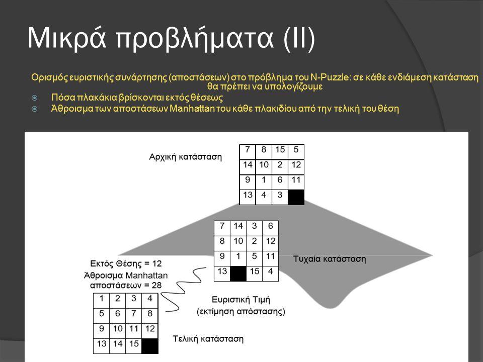Μικρά προβλήματα (ΙΙ) Ορισμός ευριστικής συνάρτησης (αποστάσεων) στο πρόβλημα του N-Puzzle: σε κάθε ενδιάμεση κατάσταση θα πρέπει να υπολογίζουμε  Πό