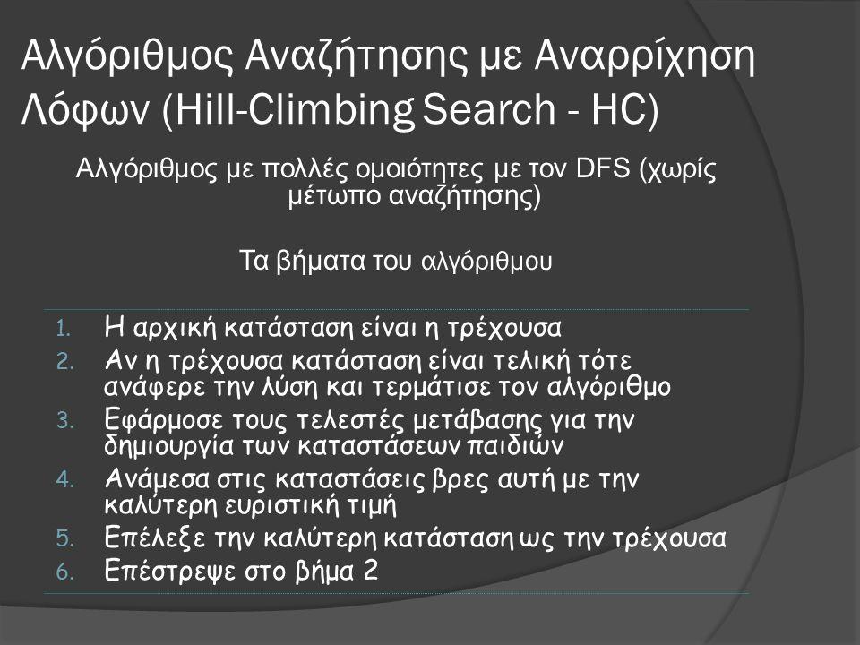 Αλγόριθμος Αναζήτησης με Αναρρίχηση Λόφων (Hill-Climbing Search - HC) Αλγόριθμος με πολλές ομοιότητες με τον DFS (χωρίς μέτωπο αναζήτησης) Τα βήματα τ