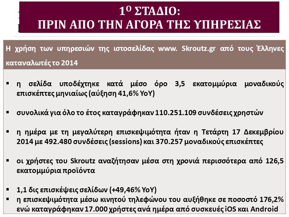 Η χρήση των υπηρεσιών της ιστοσελίδας www.