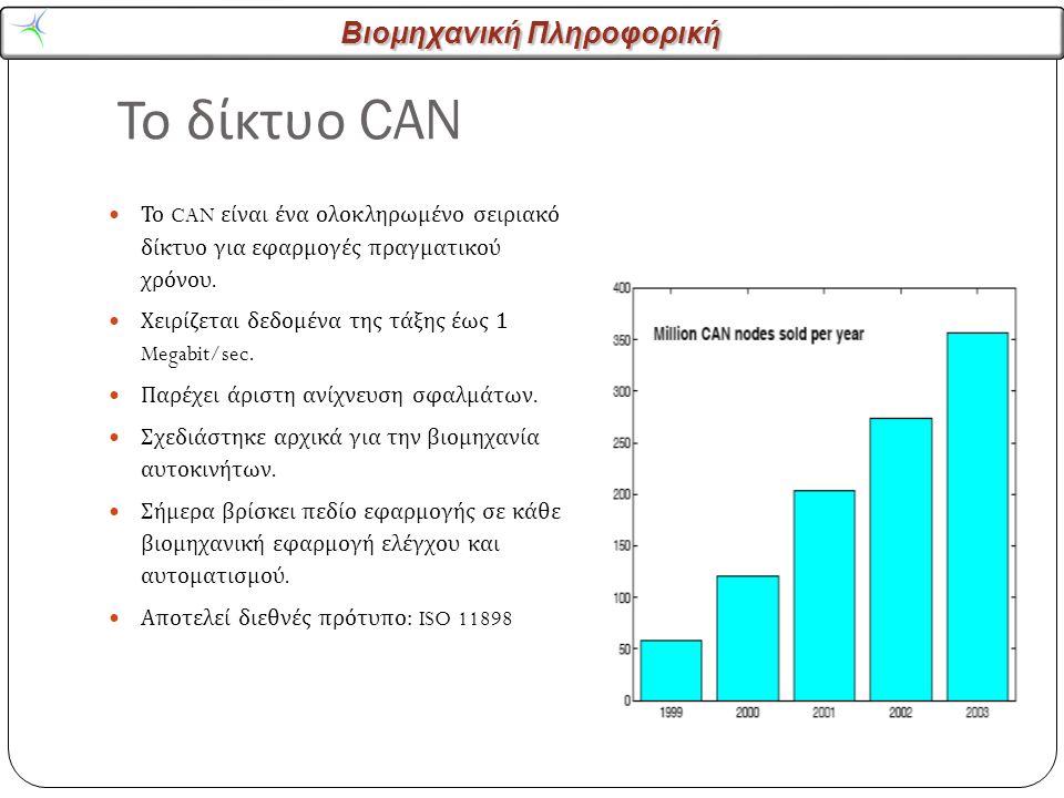 Βιομηχανική Πληροφορική Το δίκτυο CAN 10 Το CAN είναι ένα ολοκληρωμένο σειριακό δίκτυο για εφαρμογές πραγματικού χρόνου.