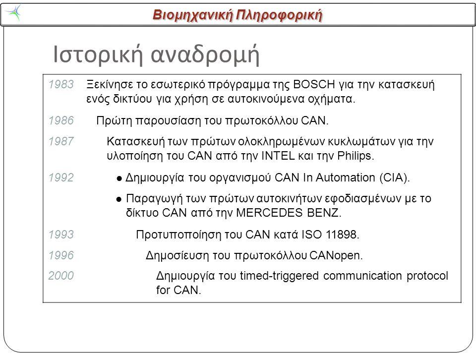 Βιομηχανική Πληροφορική Ιστορική αναδρομή 11 1983Ξεκίνησε το εσωτερικό πρόγραμμα της BOSCH για την κατασκευή ενός δικτύου για χρήση σε αυτοκινούμενα οχήματα.