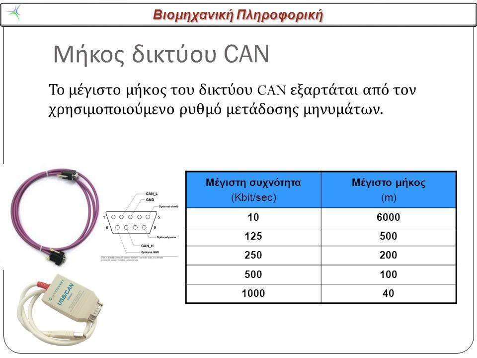 Βιομηχανική Πληροφορική Μήκος δικτύου CAN 12 Το μέγιστο μήκος του δικτύου CAN εξαρτάται από τον χρησιμοποιούμενο ρυθμό μετάδοσης μηνυμάτων.
