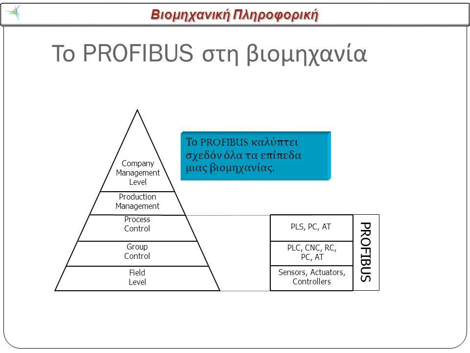 Βιομηχανική Πληροφορική Το PROFIBUS στη βιομηχανία 25 Το PROFIBUS καλύπτει σχεδόν όλα τα επίπεδα μιας βιομηχανίας.