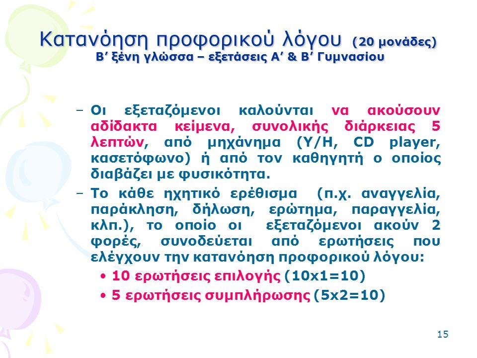 15 Κατανόηση προφορικού λόγου (20 μονάδες) Β' ξένη γλώσσα – εξετάσεις Α' & Β' Γυμνασίου –Οι εξεταζόμενοι καλούνται να ακούσουν αδίδακτα κείμενα, συνολικής διάρκειας 5 λεπτών, από μηχάνημα (Υ/Η, CD player, κασετόφωνο) ή από τον καθηγητή ο οποίος διαβάζει με φυσικότητα.
