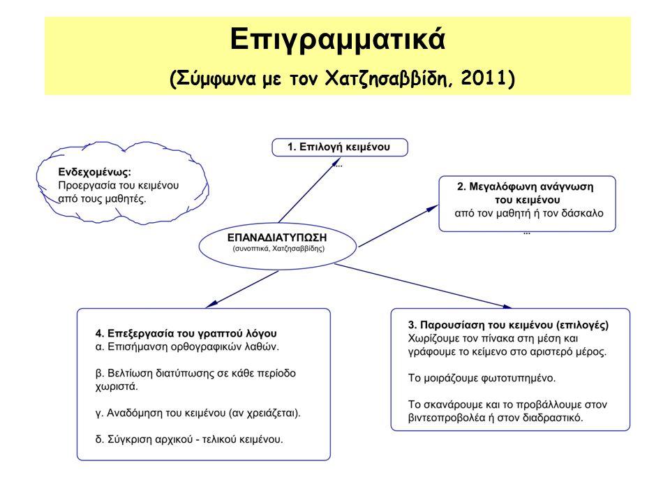 Επιγραμματικά (Σύμφωνα με τον Χατζησαββίδη, 2011)