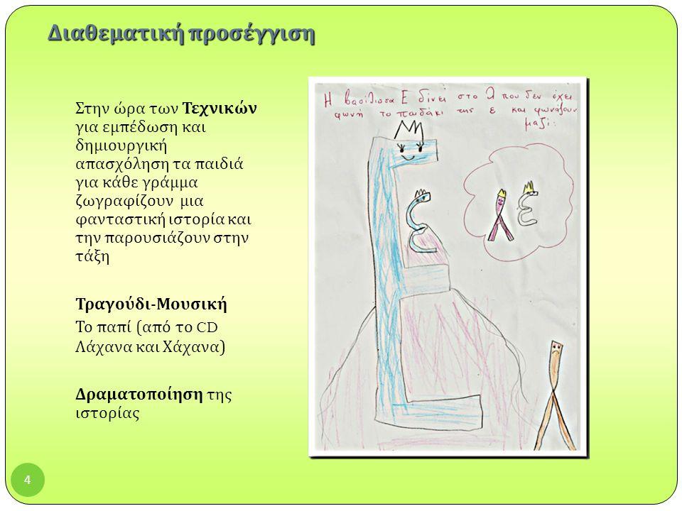 4 Στην ώρα των Τεχνικών για εμπέδωση και δημιουργική απασχόληση τα παιδιά για κάθε γράμμα ζωγραφίζουν μια φανταστική ιστορία και την παρουσιάζουν στην τάξη Τραγούδι - Μουσική Το παπί ( από το CD Λάχανα και Χάχανα ) Δραματοποίηση της ιστορίας Διαθεματική προσέγγιση