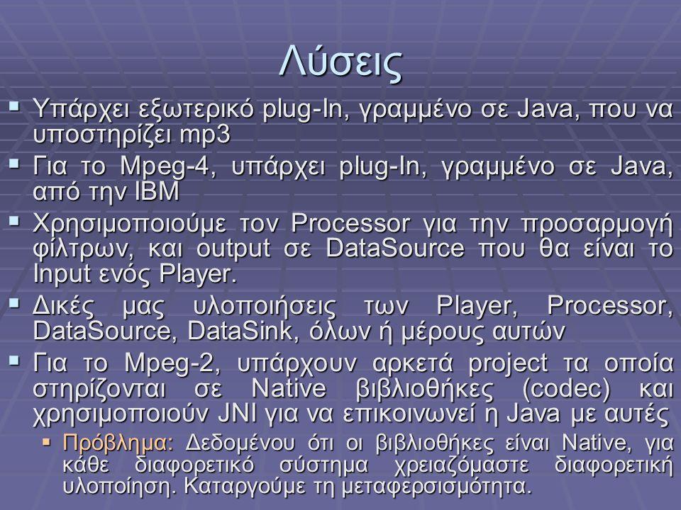 Λύσεις  Υπάρχει εξωτερικό plug-In, γραμμένο σε Java, που να υποστηρίζει mp3  Για το Mpeg-4, υπάρχει plug-In, γραμμένο σε Java, από την IBM  Χρησιμοποιούμε τον Processor για την προσαρμογή φίλτρων, και output σε DataSource που θα είναι το Input ενός Player.