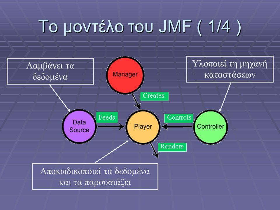 JMF Processor (2/3)  Ένας Processor, πριν γίνει realized, μπορεί να γίνει και configured.