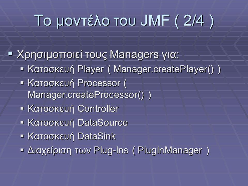 Το μοντέλο του JMF ( 2/4 )  Χρησιμοποιεί τους Managers για:  Κατασκευή Player ( Manager.createPlayer() )  Κατασκευή Processor ( Manager.createProcessor() )  Κατασκευή Controller  Κατασκευή DataSource  Κατασκευή DataSink  Διαχείριση των Plug-Ins ( PlugInManager )