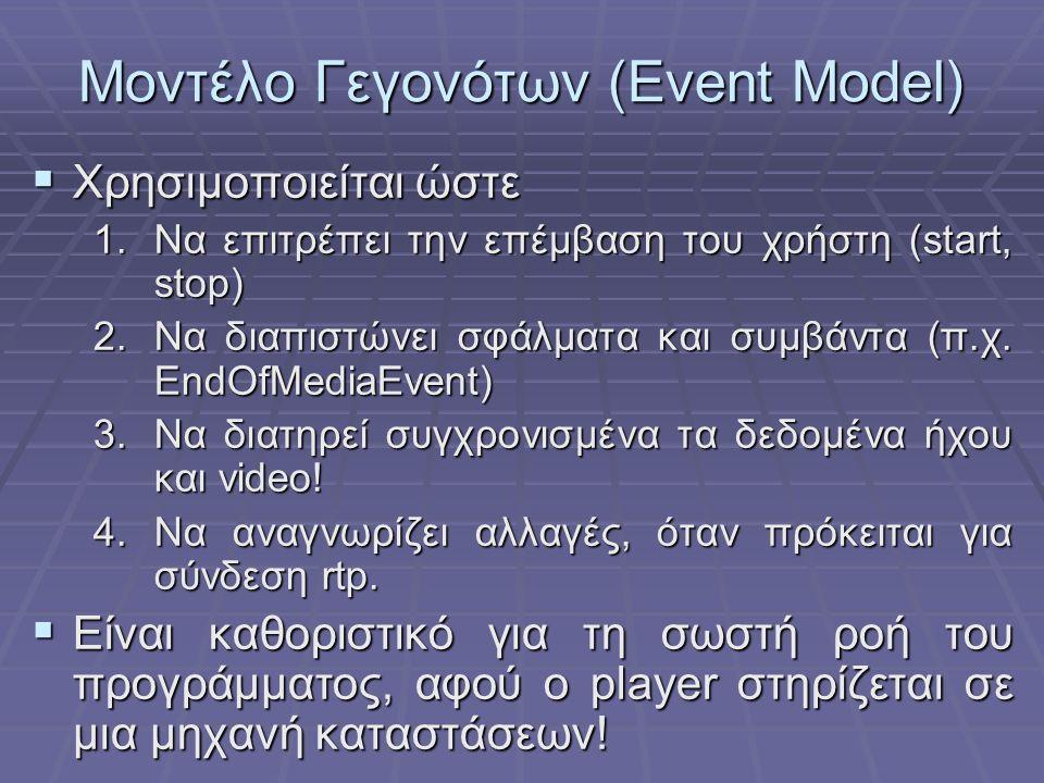 Μοντέλο Γεγονότων (Event Model)  Χρησιμοποιείται ώστε 1.Να επιτρέπει την επέμβαση του χρήστη (start, stop) 2.Να διαπιστώνει σφάλματα και συμβάντα (π.χ.
