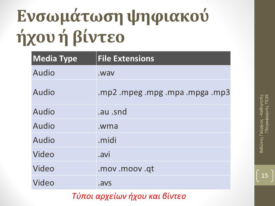 Ενσωμάτωση ψηφιακού ήχου ή βίντεο Βελώνης Γεώργιος - Καθηγητής Πληροφορικής ΠΕ20 15 Media TypeFile Extensions Audio.wav Audio.mp2.mpeg.mpg.mpa.mpga.mp3 Audio.au.snd Audio.wma Audio.midi Video.avi Video.mov.moov.qt Video.avs Τύποι αρχείων ήχου και βίντεο