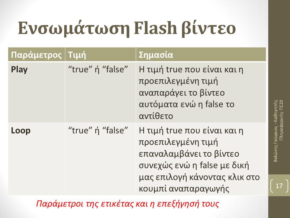 Ενσωμάτωση Flash βίντεο Βελώνης Γεώργιος - Καθηγητής Πληροφορικής ΠΕ20 17 ΠαράμετροςΤιμήΣημασία Play true ή false Η τιμή true που είναι και η προεπιλεγμένη τιμή αναπαράγει το βίντεο αυτόματα ενώ η false το αντίθετο Loop true ή false Η τιμή true που είναι και η προεπιλεγμένη τιμή επαναλαμβάνει το βίντεο συνεχώς ενώ η false με δική μας επιλογή κάνοντας κλικ στο κουμπί αναπαραγωγής Παράμετροι της ετικέτας και η επεξήγησή τους
