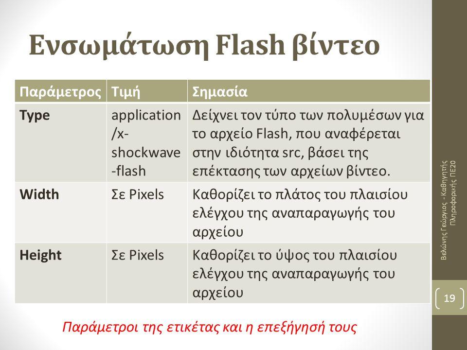 Ενσωμάτωση Flash βίντεο Βελώνης Γεώργιος - Καθηγητής Πληροφορικής ΠΕ20 19 ΠαράμετροςΤιμήΣημασία Typeapplication /x- shockwave -flash Δείχνει τον τύπο των πολυμέσων για το αρχείο Flash, που αναφέρεται στην ιδιότητα src, βάσει της επέκτασης των αρχείων βίντεο.