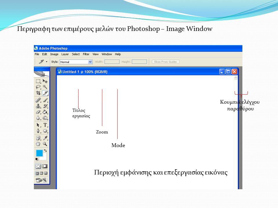 Τίτλος εργασίας Zoom Mode Περιοχή εμφάνισης και επεξεργασίας εικόνας Κουμπιά ελέγχου παραθύρου Περιγραφη των επιμέρους μελών του Photoshop – Image Window