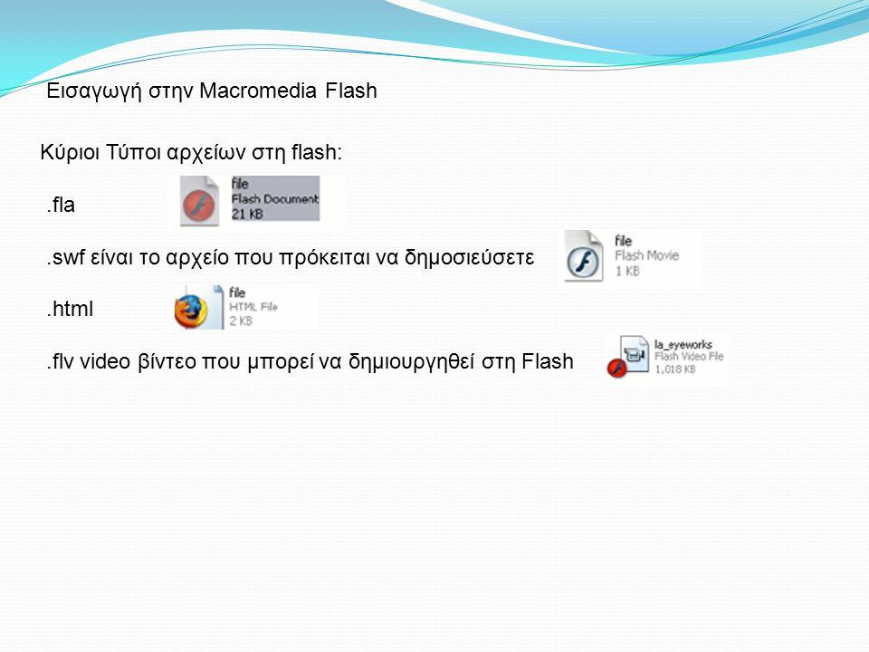 Κύριοι Τύποι αρχείων στη flash:.fla.swf είναι το αρχείο που πρόκειται να δημοσιεύσετε.html.flv video βίντεο που μπορεί να δημιουργηθεί στη Flash Εισαγωγή στην Macromedia Flash
