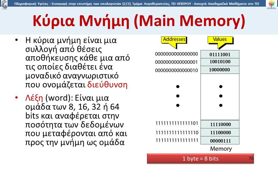 1010 Πληροφορική Υγείας – Εισαγωγή στην επιστήμη των υπολογιστών (2/2), Τμήμα Λογοθεραπείας, ΤΕΙ ΗΠΕΙΡΟΥ - Ανοιχτά Ακαδημαϊκά Μαθήματα στο ΤΕΙ Ηπείρου Κύρια Μνήμη (Main Memory) Η κύρια μνήμη είναι μια συλλογή από θέσεις αποθήκευσης κάθε μια από τις οποίες διαθέτει ένα μοναδικό αναγνωριστικό που ονομάζεται διεύθυνση Λέξη (word): Είναι μια ομάδα των 8, 16, 32 ή 64 bits και αναφέρεται στην ποσότητα των δεδομένων που μεταφέρονται από και προς την μνήμη ως ομάδα