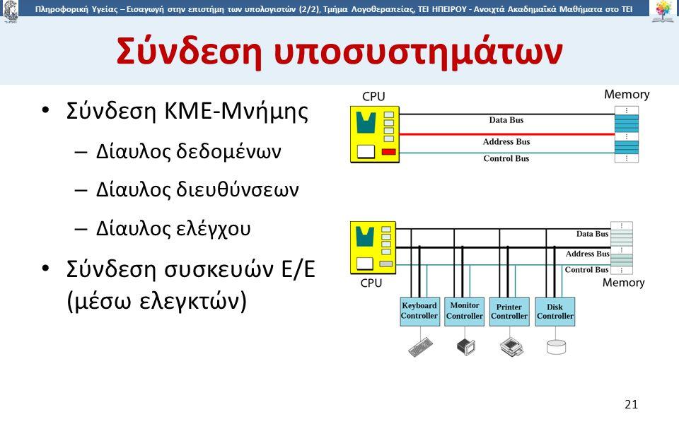 2121 Πληροφορική Υγείας – Εισαγωγή στην επιστήμη των υπολογιστών (2/2), Τμήμα Λογοθεραπείας, ΤΕΙ ΗΠΕΙΡΟΥ - Ανοιχτά Ακαδημαϊκά Μαθήματα στο ΤΕΙ Ηπείρου Σύνδεση υποσυστημάτων Σύνδεση ΚΜΕ-Μνήμης – Δίαυλος δεδομένων – Δίαυλος διευθύνσεων – Δίαυλος ελέγχου Σύνδεση συσκευών Ε/Ε (μέσω ελεγκτών) 21