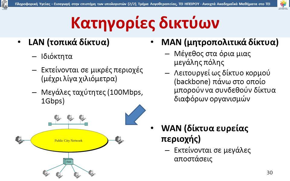 3030 Πληροφορική Υγείας – Εισαγωγή στην επιστήμη των υπολογιστών (2/2), Τμήμα Λογοθεραπείας, ΤΕΙ ΗΠΕΙΡΟΥ - Ανοιχτά Ακαδημαϊκά Μαθήματα στο ΤΕΙ Ηπείρου Κατηγορίες δικτύων LAN (τοπικά δίκτυα) – Ιδιόκτητα – Εκτείνονται σε μικρές περιοχές (μέχρι λίγα χιλιόμετρα) – Μεγάλες ταχύτητες (100Mbps, 1Gbps) MAN (μητροπολιτικά δίκτυα) – Μέγεθος στα όρια μιας μεγάλης πόλης – Λειτουργεί ως δίκτυο κορμού (backbone) πάνω στο οποίο μπορούν να συνδεθούν δίκτυα διαφόρων οργανισμών WAN (δίκτυα ευρείας περιοχής) – Εκτείνονται σε μεγάλες αποστάσεις 30