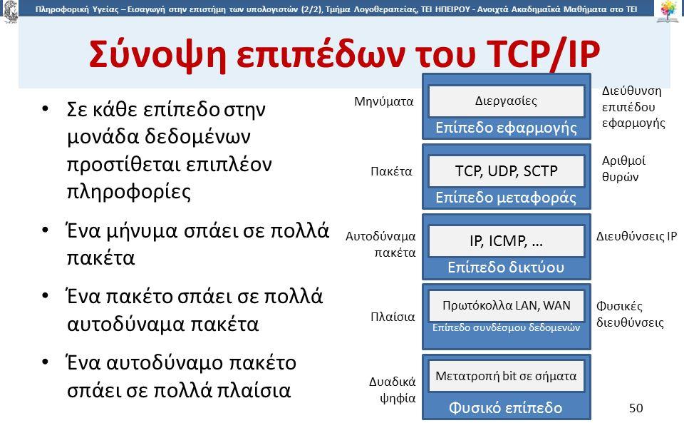 5050 Πληροφορική Υγείας – Εισαγωγή στην επιστήμη των υπολογιστών (2/2), Τμήμα Λογοθεραπείας, ΤΕΙ ΗΠΕΙΡΟΥ - Ανοιχτά Ακαδημαϊκά Μαθήματα στο ΤΕΙ Ηπείρου Σύνοψη επιπέδων του TCP/IP Σε κάθε επίπεδο στην μονάδα δεδομένων προστίθεται επιπλέον πληροφορίες Ένα μήνυμα σπάει σε πολλά πακέτα Ένα πακέτο σπάει σε πολλά αυτοδύναμα πακέτα Ένα αυτοδύναμο πακέτο σπάει σε πολλά πλαίσια Επίπεδο εφαρμογής Επίπεδο μεταφοράς Επίπεδο δικτύου Επίπεδο συνδέσμου δεδομενών Φυσικό επίπεδο Μηνύματα Πακέτα Αυτοδύναμα πακέτα Πλαίσια Δυαδικά ψηφία Διεύθυνση επιπέδου εφαρμογής Αριθμοί θυρών Διευθύνσεις IP Φυσικές διευθύνσεις Διεργασίες TCP, UDP, SCTP IP, ICMP, … Πρωτόκολλα LAN, WAN Μετατροπή bit σε σήματα 50